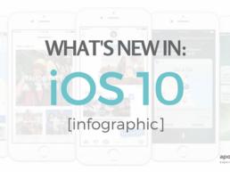 iOS 10 infographic